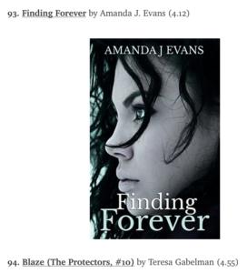 Finding Forever Makes List of Best Books 2017
